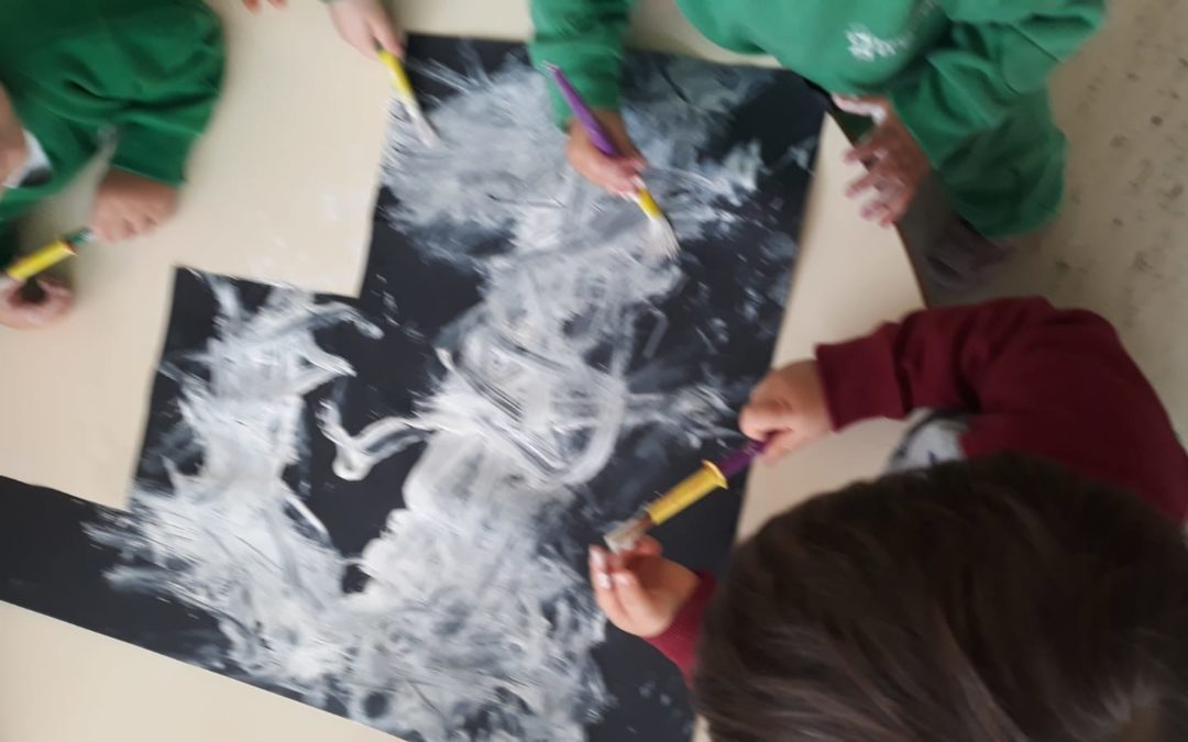 Protegido: Pintamos con pinceles de forma libre